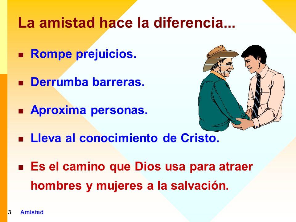Amistad4 Importancia de la amistad Muchas encuestas han sido realizadas por aquellos que estudian sobre cómo testificar por Cristo y cómo ganar almas.