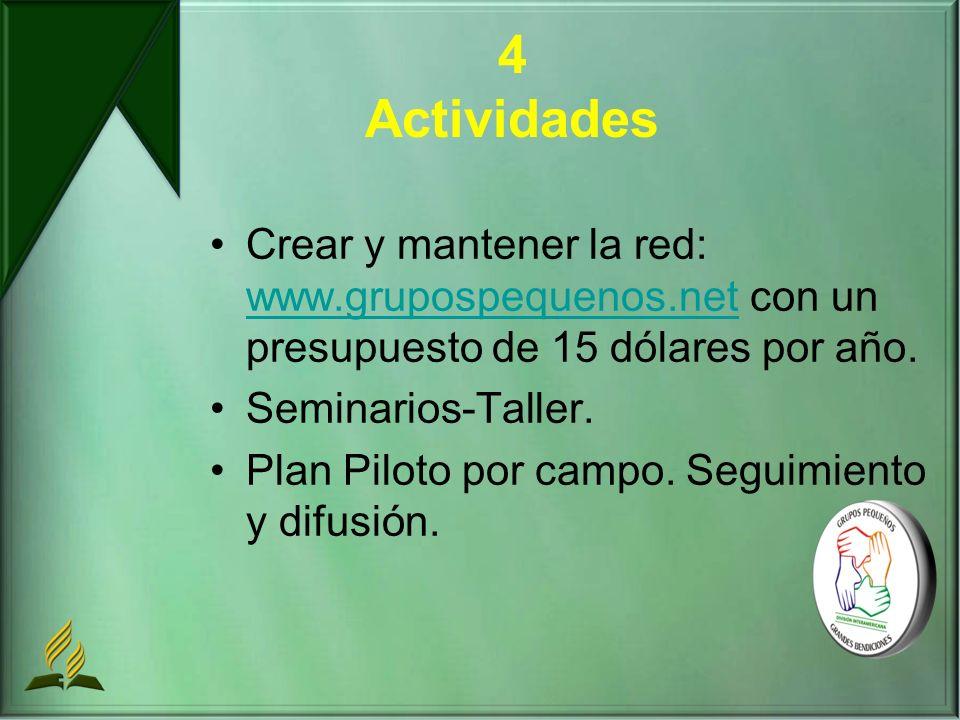 4 Actividades Crear y mantener la red: www.grupospequenos.net con un presupuesto de 15 dólares por año.