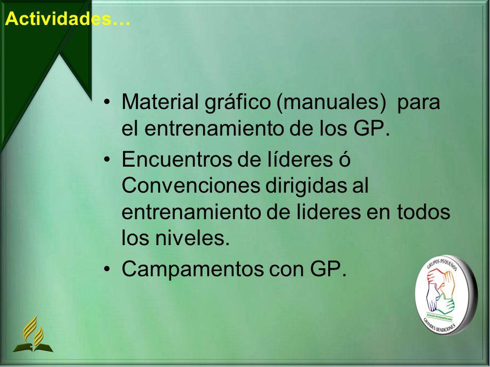 Actividades… Material gráfico (manuales) para el entrenamiento de los GP.