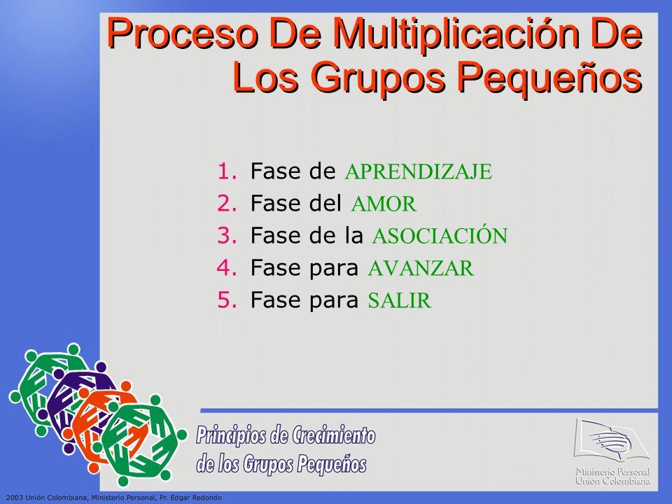 Proceso De Multiplicación De Los Grupos Pequeños 1.Fase de APRENDIZAJE 2.Fase del AMOR 3.Fase de la ASOCIACIÓN 4.Fase para AVANZAR 5.Fase para SALIR