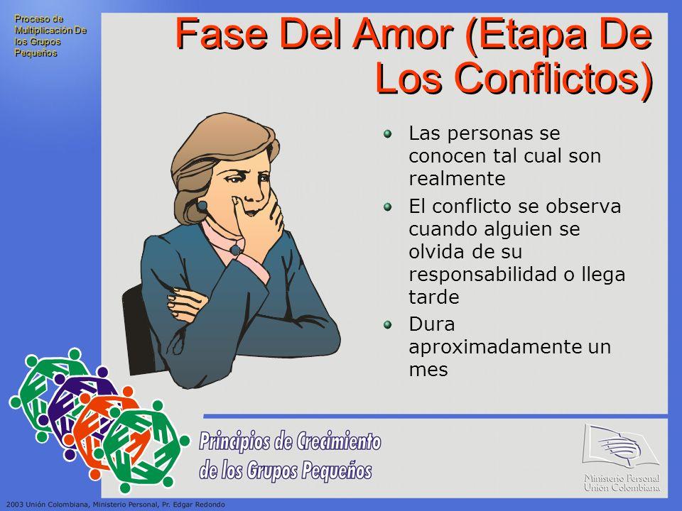 Fase Del Amor (Etapa De Los Conflictos) Las personas se conocen tal cual son realmente El conflicto se observa cuando alguien se olvida de su responsa