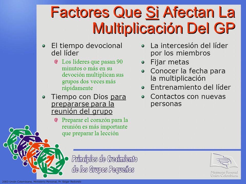 Factores Que Si Afectan La Multiplicación Del GP El tiempo devocional del líder Los líderes que pasan 90 minutos o más en su devoción multiplican sus