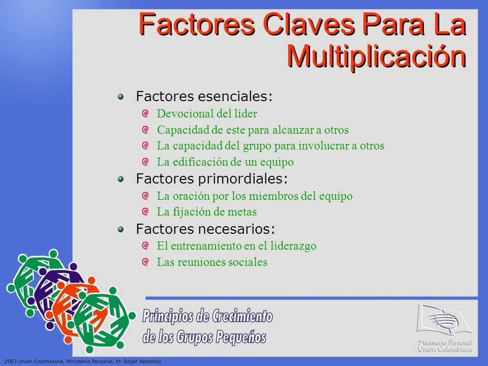 Factores Claves Para La Multiplicación Factores esenciales: Devocional del líder Capacidad de este para alcanzar a otros La capacidad del grupo para i