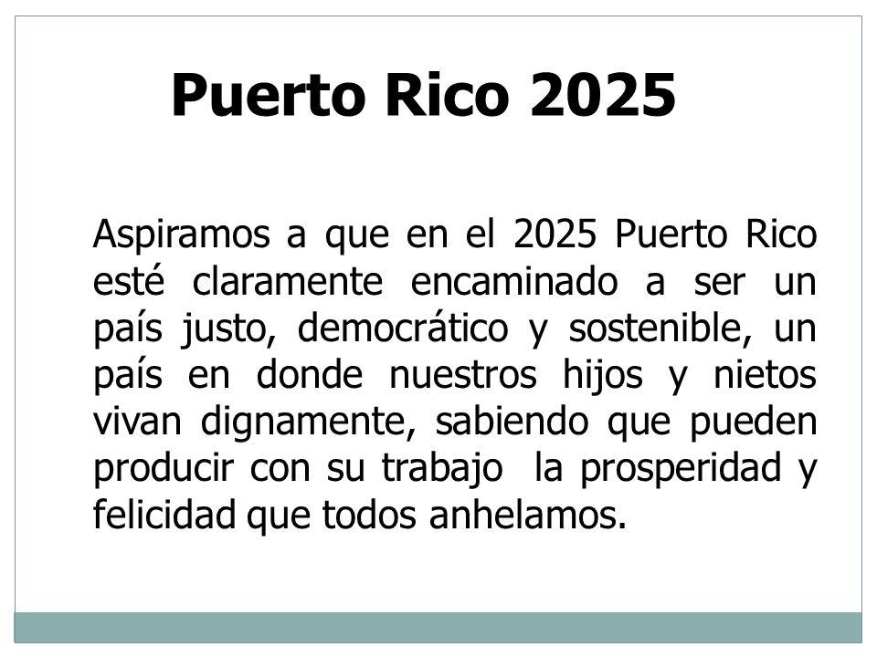 Hechos Incuestionables 1.Puerto Rico no es sostenible; 2.