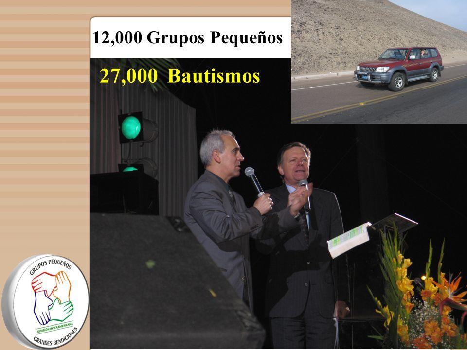 8,000 Grupos Pequeños 10,500 Bautismos