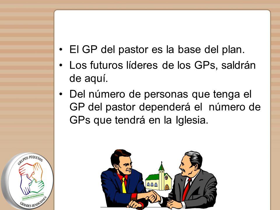 3. Grupo Pequeño del Pastor El pastor organiza su Grupo pequeño. El GP del Pastor son los lideres que quiere formar. Se reúne con ellos y le enseña en