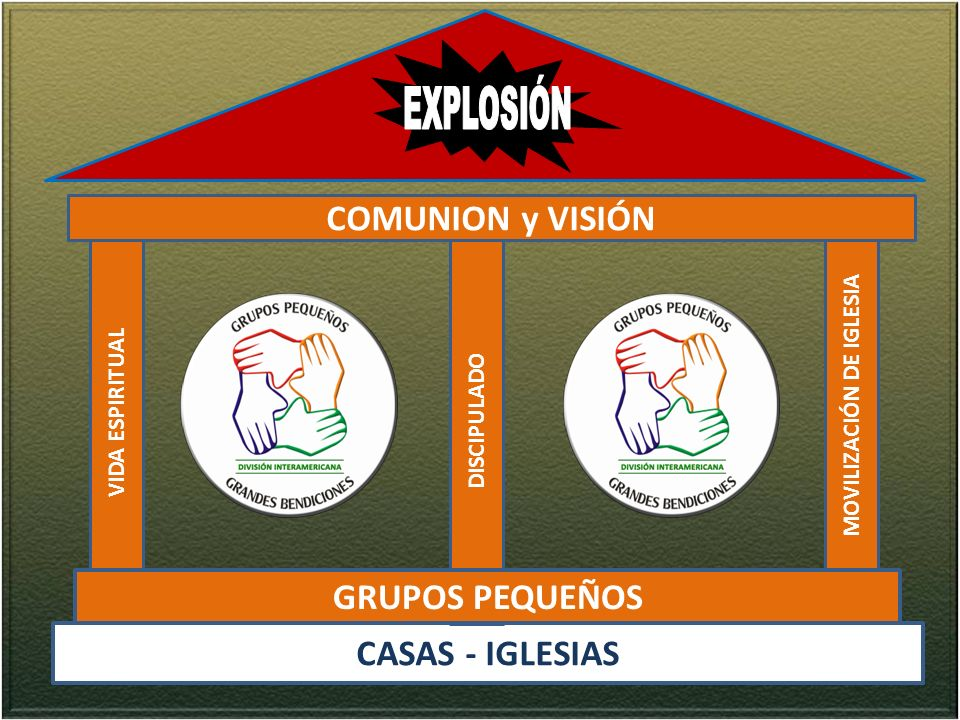 MOVILIZACIÓN DE IGLESIA CASAS - IGLESIAS VIDA ESPIRITUAL DISCIPULADO COMUNION y VISIÓN GRUPOS PEQUEÑOS