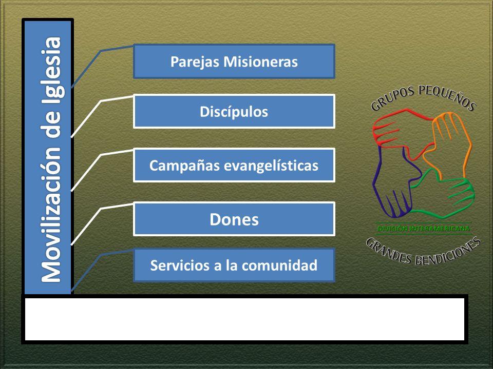 Servicios a la comunidad Dones Campañas evangelísticas Discípulos Parejas Misioneras