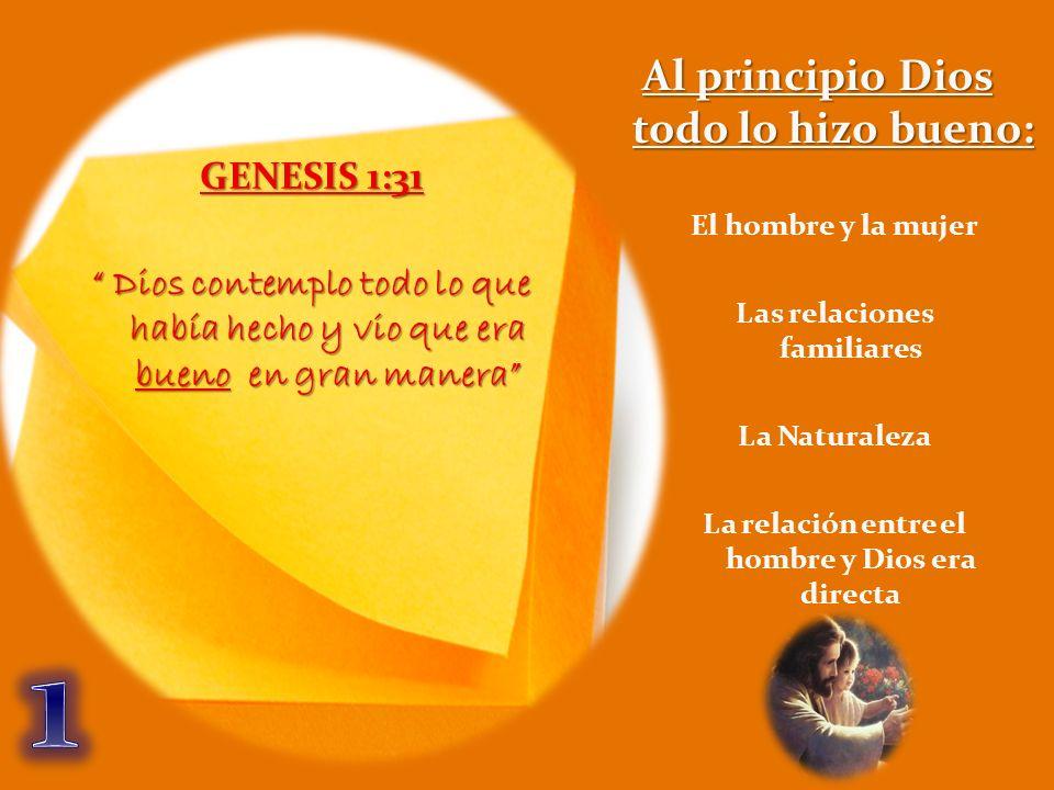 GENESIS 3:1-5 La serpiente engaño a la mujer, ella desobedeció a Dios.