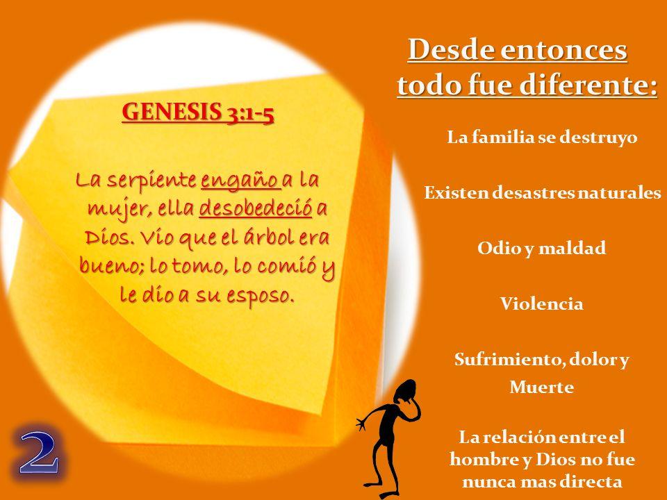 GENESIS 3:1-5 La serpiente engaño a la mujer, ella desobedeció a Dios. Vio que el árbol era bueno; lo tomo, lo comió y le dio a su esposo. Desde enton
