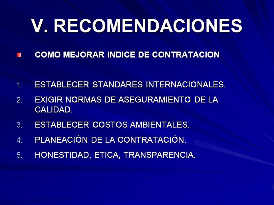 V. RECOMENDACIONES COMO MEJORAR INDICE DE CONTRATACION 1. ESTABLECER STANDARES INTERNACIONALES. 2. EXIGIR NORMAS DE ASEGURAMIENTO DE LA CALIDAD. 3. ES