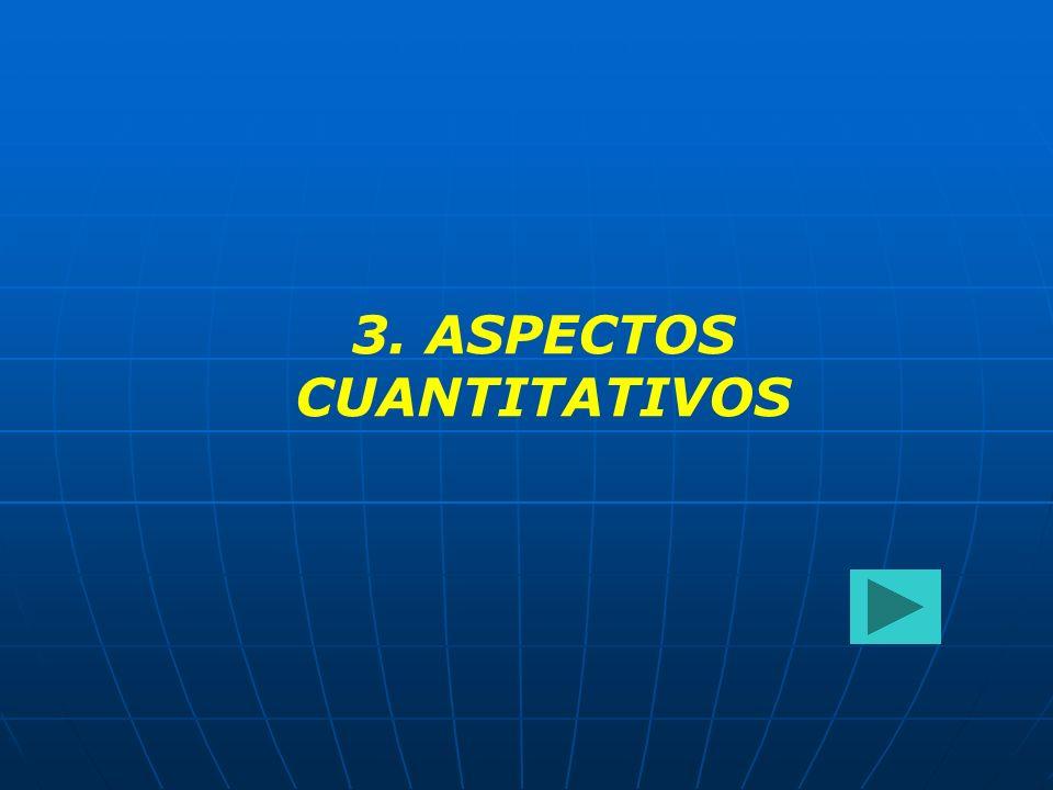 3. ASPECTOS CUANTITATIVOS