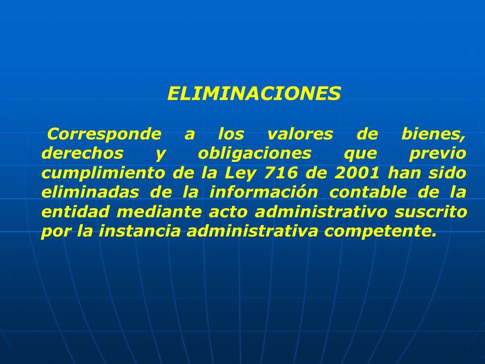 ELIMINACIONES Corresponde a los valores de bienes, derechos y obligaciones que previo cumplimiento de la Ley 716 de 2001 han sido eliminadas de la inf