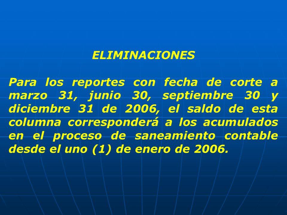 ELIMINACIONES Para los reportes con fecha de corte a marzo 31, junio 30, septiembre 30 y diciembre 31 de 2006, el saldo de esta columna corresponderá