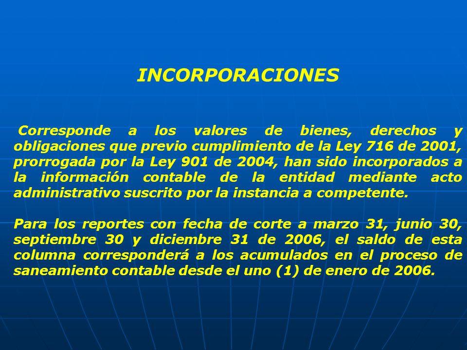 INCORPORACIONES Corresponde a los valores de bienes, derechos y obligaciones que previo cumplimiento de la Ley 716 de 2001, prorrogada por la Ley 901