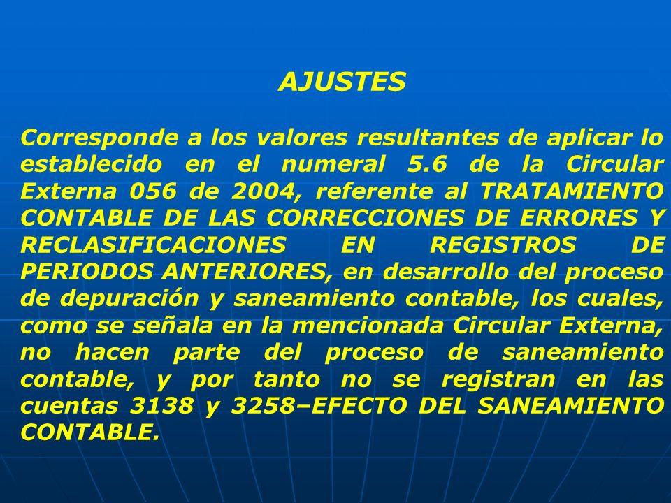 AJUSTES Corresponde a los valores resultantes de aplicar lo establecido en el numeral 5.6 de la Circular Externa 056 de 2004, referente al TRATAMIENTO