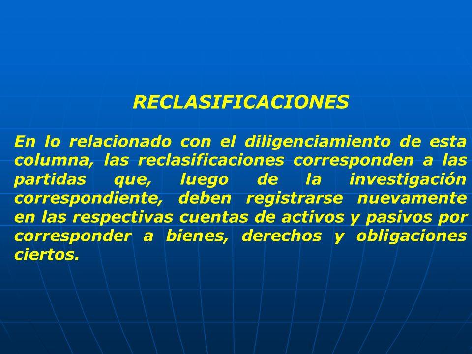 RECLASIFICACIONES En lo relacionado con el diligenciamiento de esta columna, las reclasificaciones corresponden a las partidas que, luego de la invest