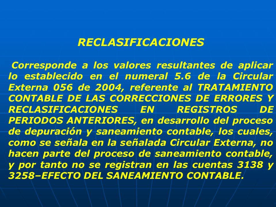 RECLASIFICACIONES Corresponde a los valores resultantes de aplicar lo establecido en el numeral 5.6 de la Circular Externa 056 de 2004, referente al T