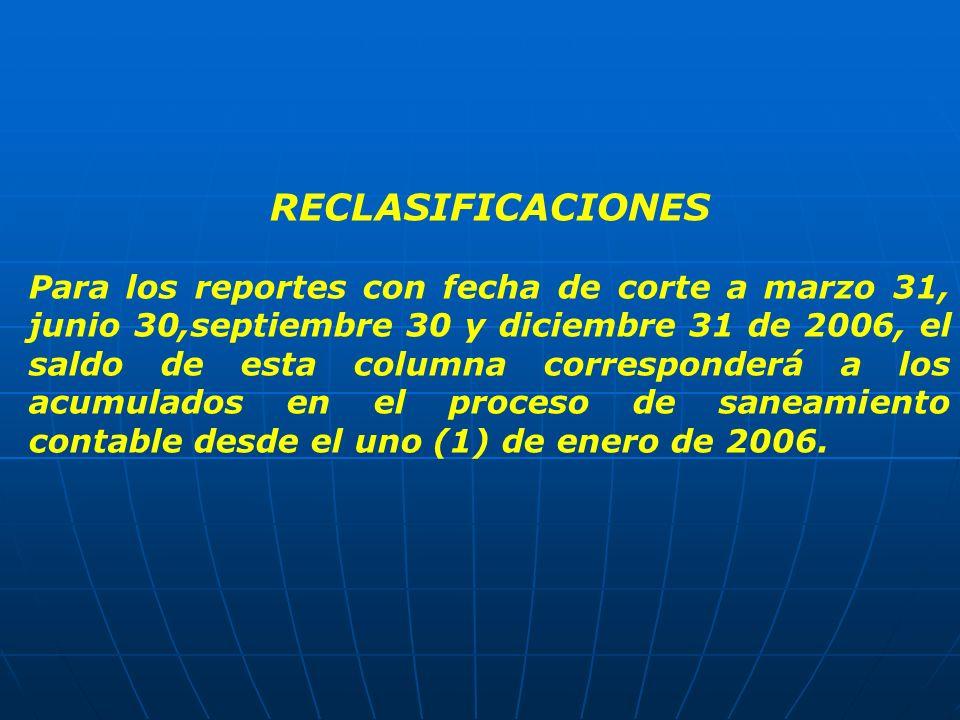 RECLASIFICACIONES Para los reportes con fecha de corte a marzo 31, junio 30,septiembre 30 y diciembre 31 de 2006, el saldo de esta columna corresponde