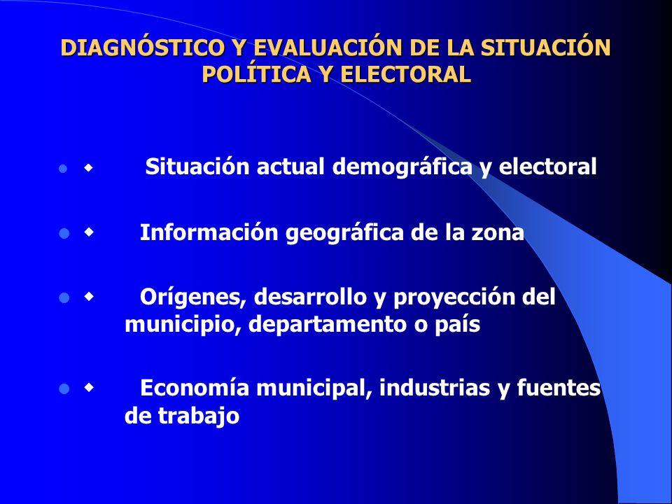 DIAGNÓSTICO Y EVALUACIÓN DE LA SITUACIÓN POLÍTICA Y ELECTORAL DIAGNÓSTICO Y EVALUACIÓN DE LA SITUACIÓN POLÍTICA Y ELECTORAL Situación actual demográfi