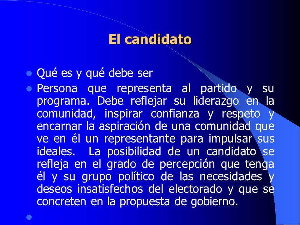 El candidato Qué es y qué debe ser Persona que representa al partido y su programa. Debe reflejar su liderazgo en la comunidad, inspirar confianza y r
