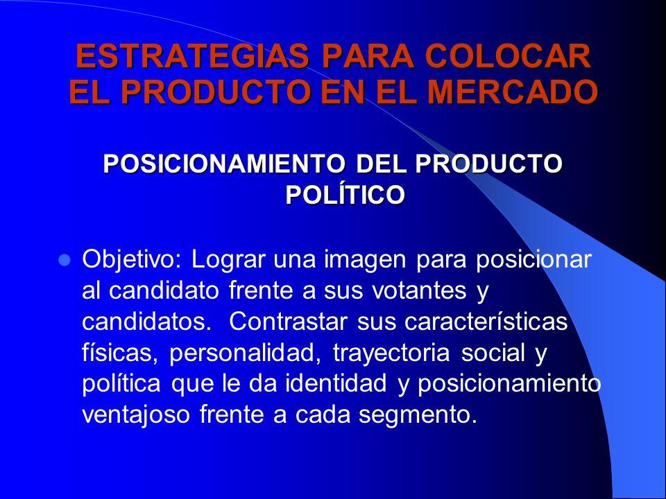 ESTRATEGIAS PARA COLOCAR EL PRODUCTO EN EL MERCADO POSICIONAMIENTO DEL PRODUCTO POLÍTICO Objetivo: Lograr una imagen para posicionar al candidato fren