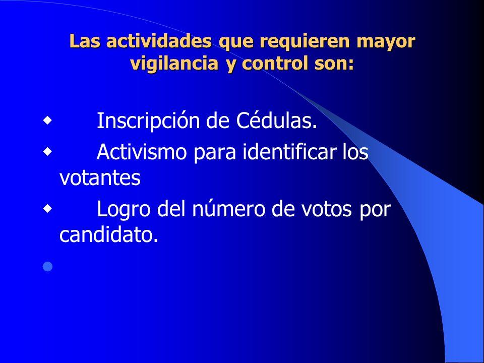 Las actividades que requieren mayor vigilancia y control son: Inscripción de Cédulas. Activismo para identificar los votantes Logro del número de voto
