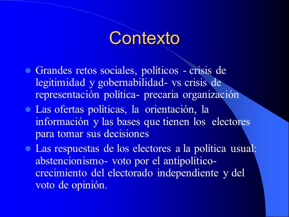 Contexto Grandes retos sociales, políticos - crisis de legitimidad y gobernabilidad- vs crisis de representación política- precaria organización Las o