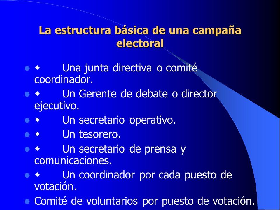 La estructura básica de una campaña electoral Una junta directiva o comité coordinador. Un Gerente de debate o director ejecutivo. Un secretario opera