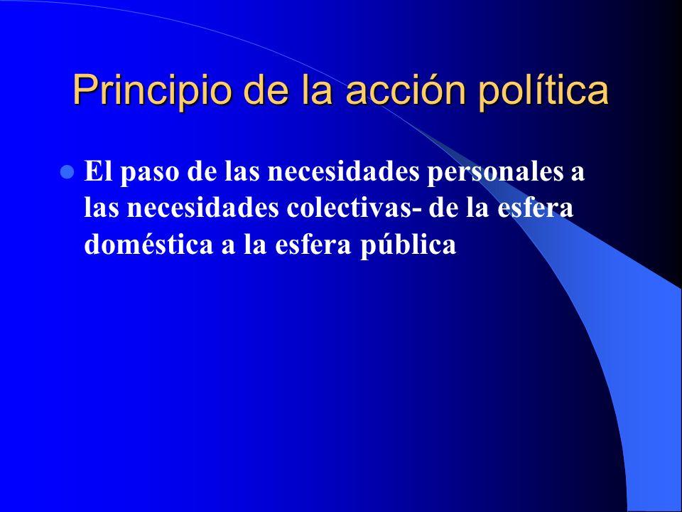 Principio de la acción política El paso de las necesidades personales a las necesidades colectivas- de la esfera doméstica a la esfera pública