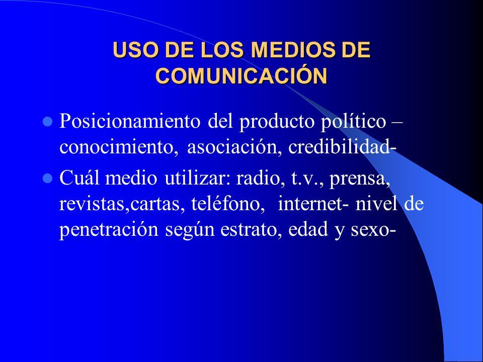 USO DE LOS MEDIOS DE COMUNICACIÓN Posicionamiento del producto político – conocimiento, asociación, credibilidad- Cuál medio utilizar: radio, t.v., pr