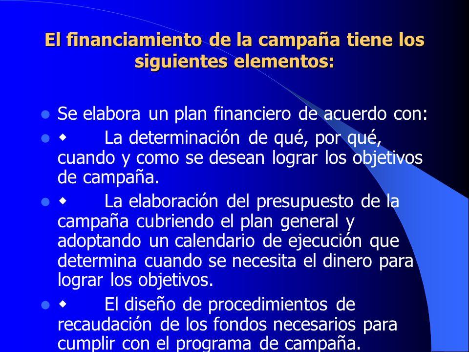 El financiamiento de la campaña tiene los siguientes elementos: Se elabora un plan financiero de acuerdo con: La determinación de qué, por qué, cuando