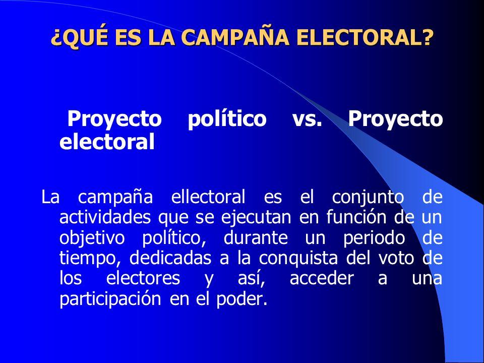 ¿QUÉ ES LA CAMPAÑA ELECTORAL? ¿QUÉ ES LA CAMPAÑA ELECTORAL? Proyecto político vs. Proyecto electoral La campaña ellectoral es el conjunto de actividad