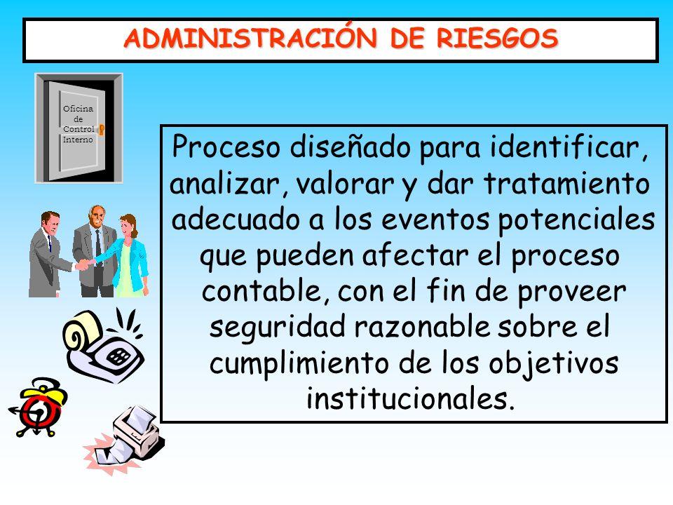 ADMINISTRACIÓN DE RIESGOS Proceso diseñado para identificar, analizar, valorar y dar tratamiento adecuado a los eventos potenciales que pueden afectar