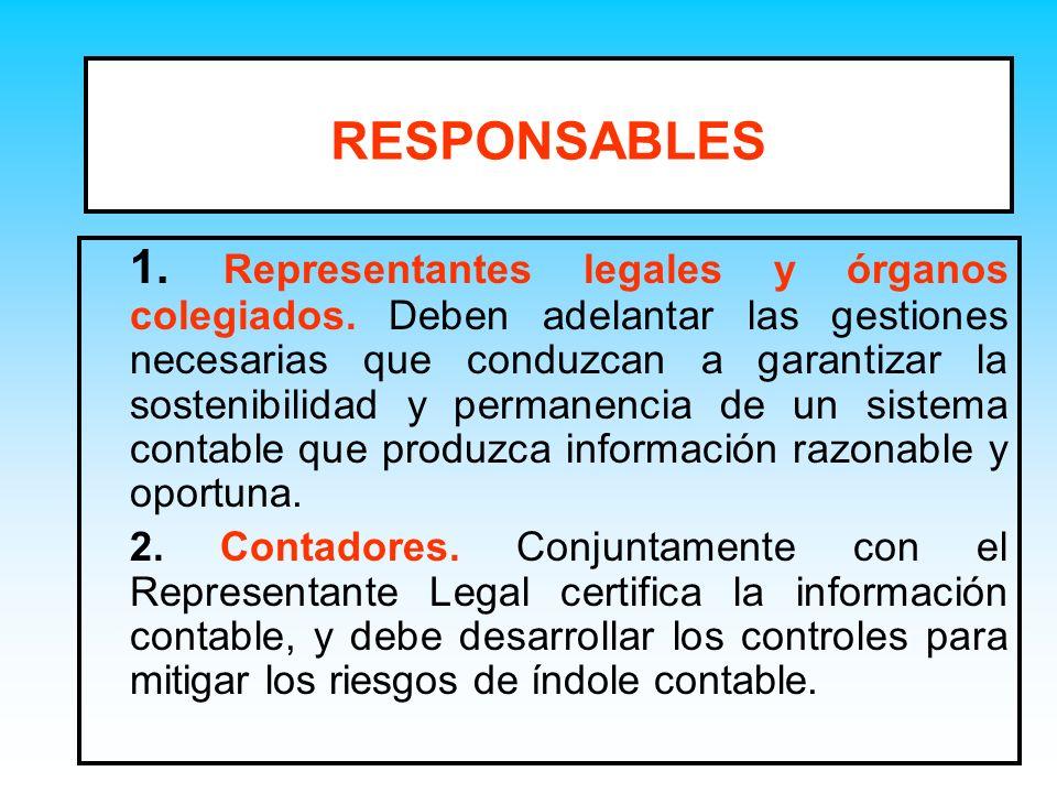 RESPONSABLES 1. Representantes legales y órganos colegiados. Deben adelantar las gestiones necesarias que conduzcan a garantizar la sostenibilidad y p
