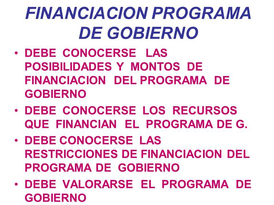 FINANCIACION PROGRAMA DE GOBIERNO DEBE CONOCERSE LAS POSIBILIDADES Y MONTOS DE FINANCIACION DEL PROGRAMA DE GOBIERNO DEBE CONOCERSE LOS RECURSOS QUE FINANCIAN EL PROGRAMA DE G.