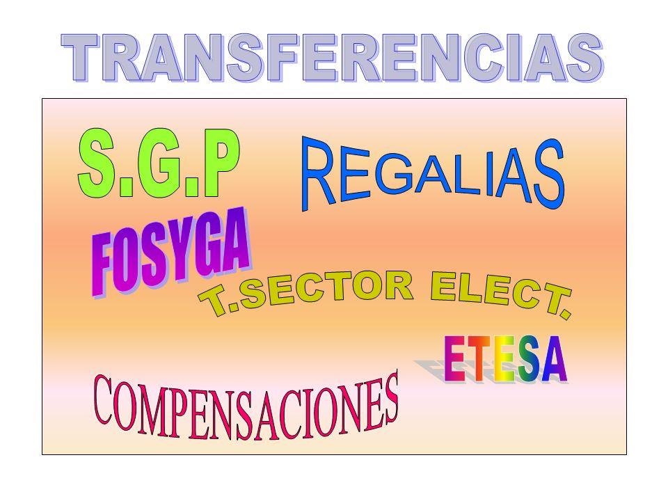 FINANCIACION DEL ESTADO » S.