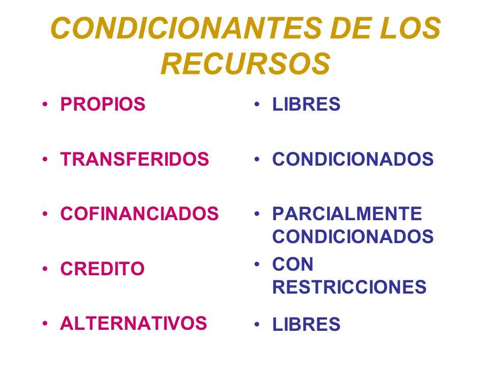 CONDICIONANTES DE LOS RECURSOS PROPIOS TRANSFERIDOS COFINANCIADOS CREDITO ALTERNATIVOS LIBRES CONDICIONADOS PARCIALMENTE CONDICIONADOS CON RESTRICCIONES LIBRES