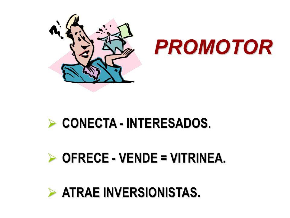 PROMOTOR CONECTA - INTERESADOS. CONECTA - INTERESADOS. OFRECE - VENDE = VITRINEA. OFRECE - VENDE = VITRINEA. ATRAE INVERSIONISTAS. ATRAE INVERSIONISTA