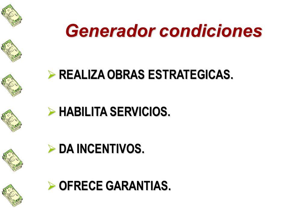 Generador condiciones REALIZA OBRAS ESTRATEGICAS. REALIZA OBRAS ESTRATEGICAS. HABILITA SERVICIOS. HABILITA SERVICIOS. DA INCENTIVOS. DA INCENTIVOS. OF