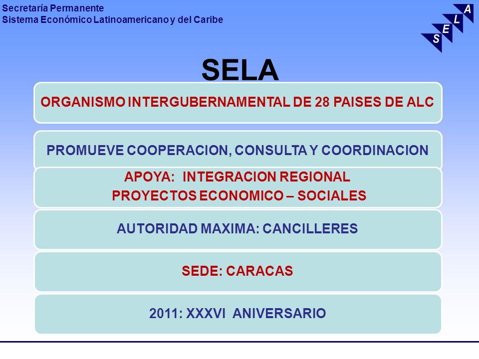 Secretaría Permanente Sistema Económico Latinoamericano y del Caribe SELA ORGANISMO INTERGUBERNAMENTAL DE 28 PAISES DE ALCPROMUEVE COOPERACION, CONSUL