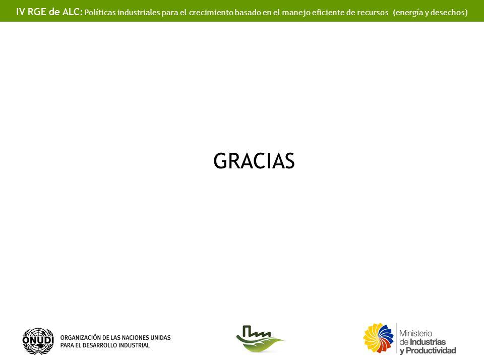 IV RGE de ALC: Políticas industriales para el crecimiento basado en el manejo eficiente de recursos (energía y desechos) GRACIAS