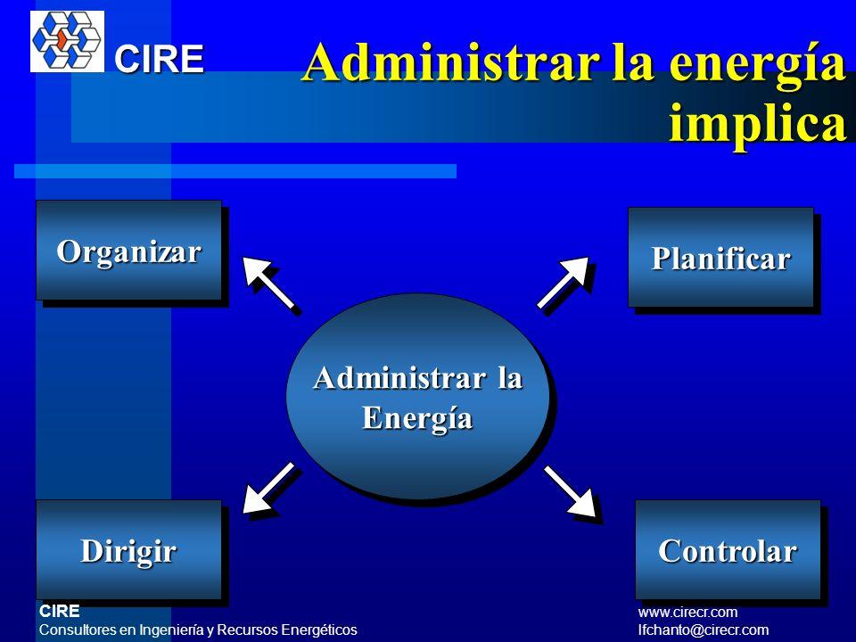 En que consiste el Proceso Administrativo CIRE