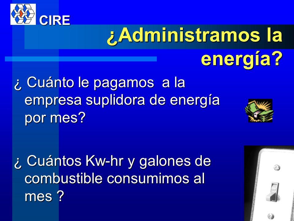 DirigirDirigir Administrar la energía implica Administrar la Energía Energía OrganizarOrganizar ControlarControlar PlanificarPlanificar CIRE www.cirec