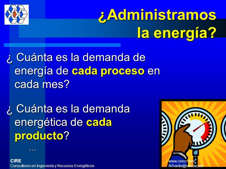 ¿ Tengo eficacia con la energía consumida? ¿ Que tan eficiente soy en las transformaciones energéticas de mis procesos ? … ¿Administramos la energía?