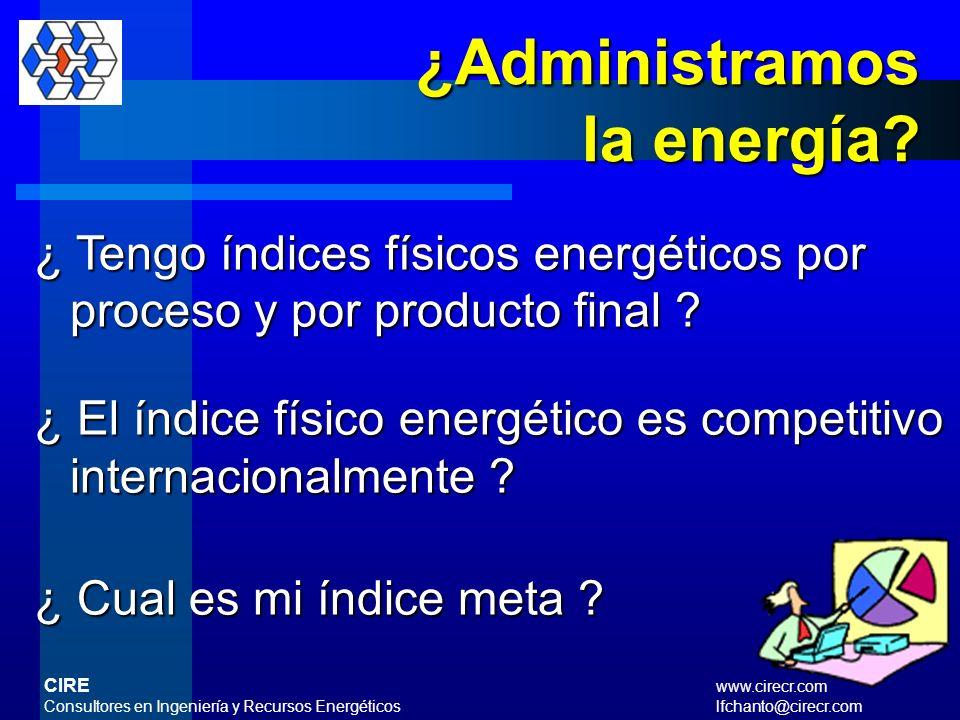 ¿ Cuánta es la demanda de energía de cada proceso en cada mes? ¿ Cuánta es la demanda energética de cada producto? … ¿Administramos la energía? CIRE w