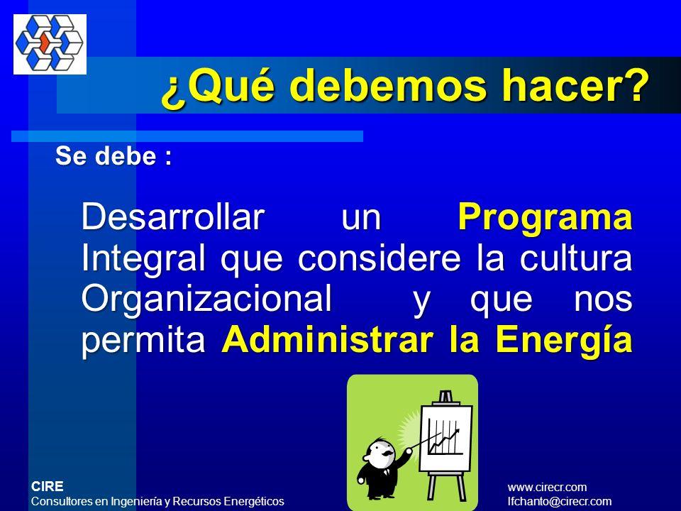 ¿ Tengo un programa de Gestión Energética que integra todas las interrogantes anteriores ? … ¿Administramos la energía? CIRE www.cirecr.com Consultore