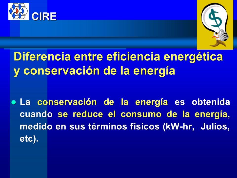 La eficiencia energética Y la conservación de la energía la conservación de la energía CIRE