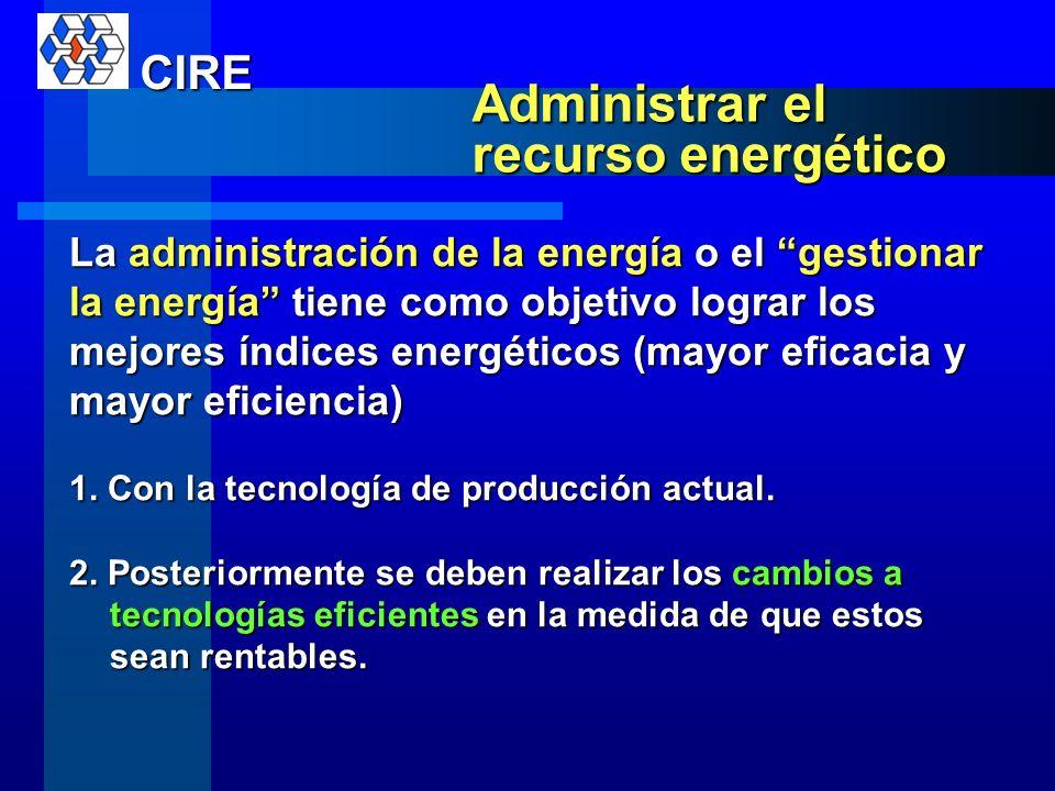 Administración de la Energía en la Industria CIRE