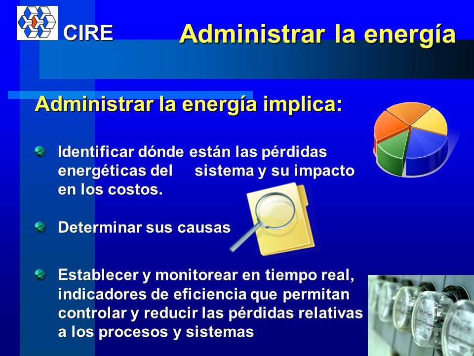 Administrar la energía Administrar la energía significa: Tener la capacidad de identificar y de evaluar técnica y económicamente las oportunidades pot